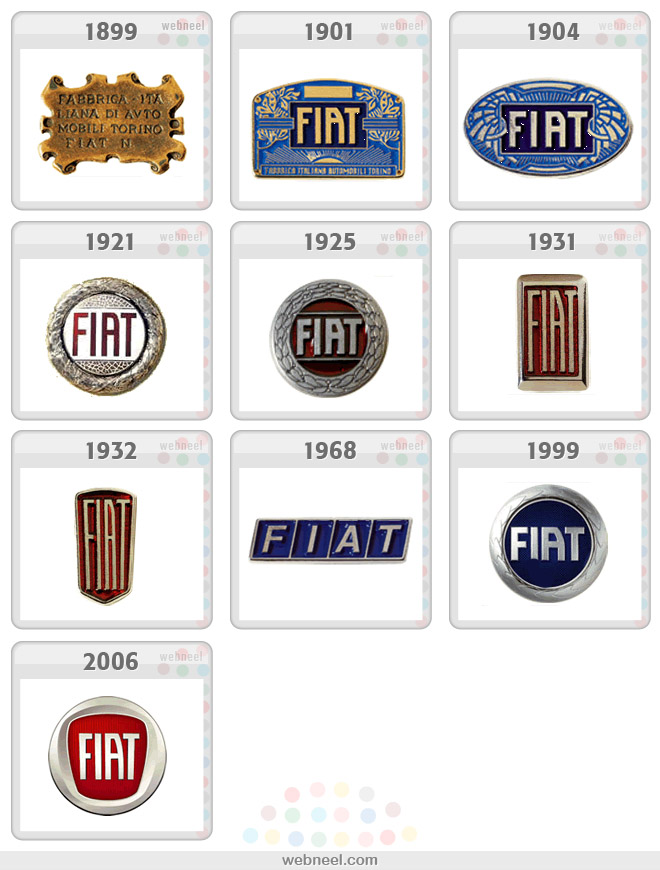 10-fiat-logo-evolution-history