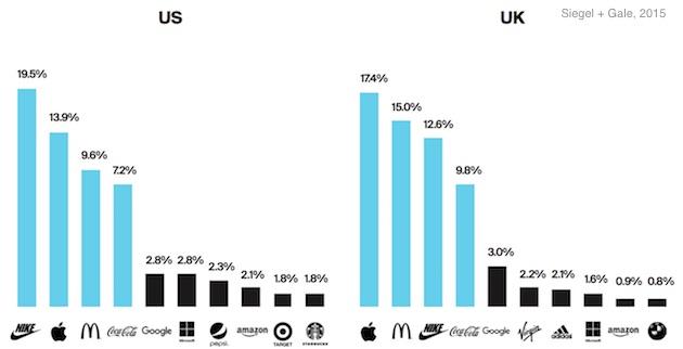 Brand-Logos-2