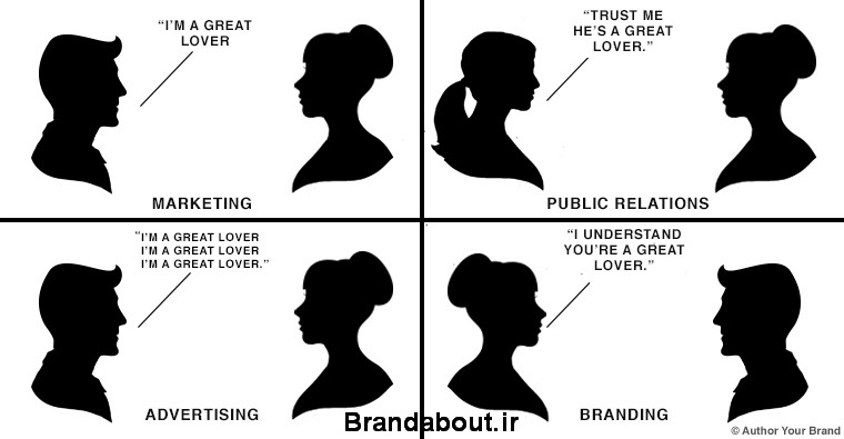 Branding-or-marketong-3
