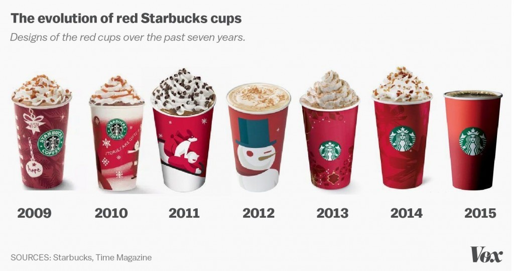 STARBUCK_RED_CUP-1024x540