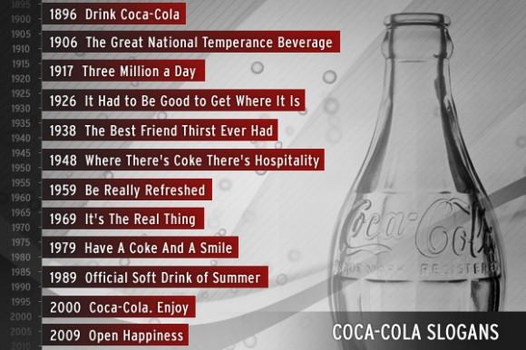 coke-slogans-580x386
