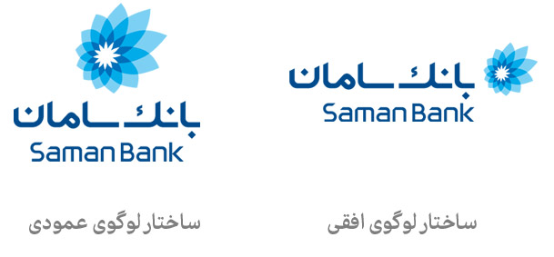 saman-bank-logo