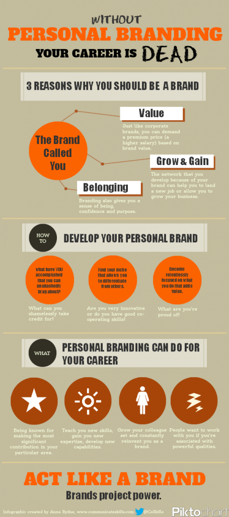 without-personal-branding-your-career-is-dead